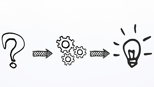 Graphic illustrating problem solving